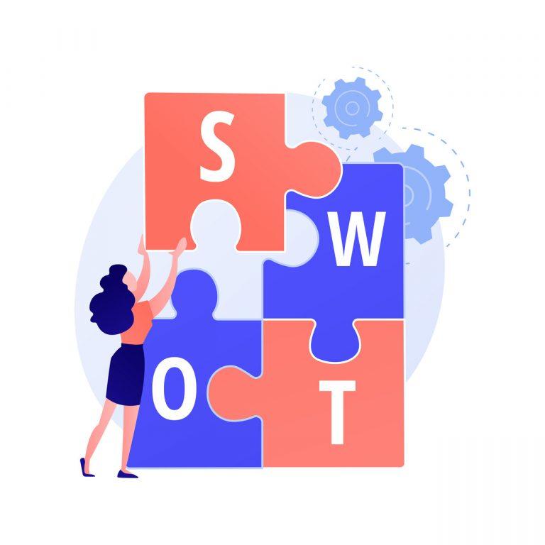 Analisis SWOT yang Perlu Anda Ketahui
